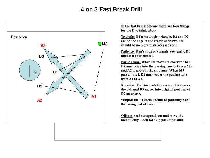 4 on 3 Fast Break Drill