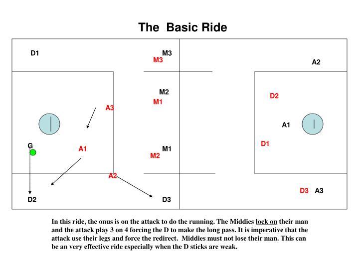 The  Basic Ride