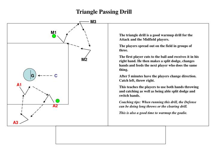 Triangle Passing Drill