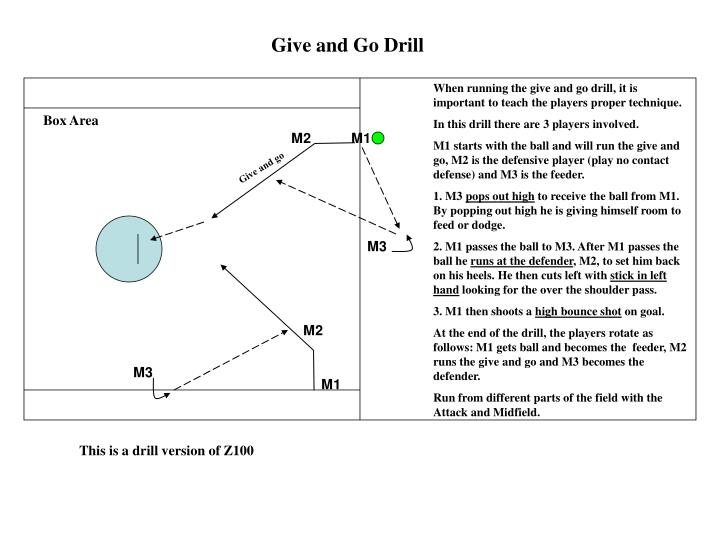 Give and Go Drill