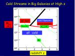 cold streams in big galaxies at high z