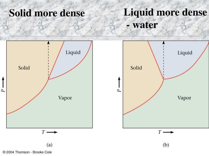 Liquid more dense