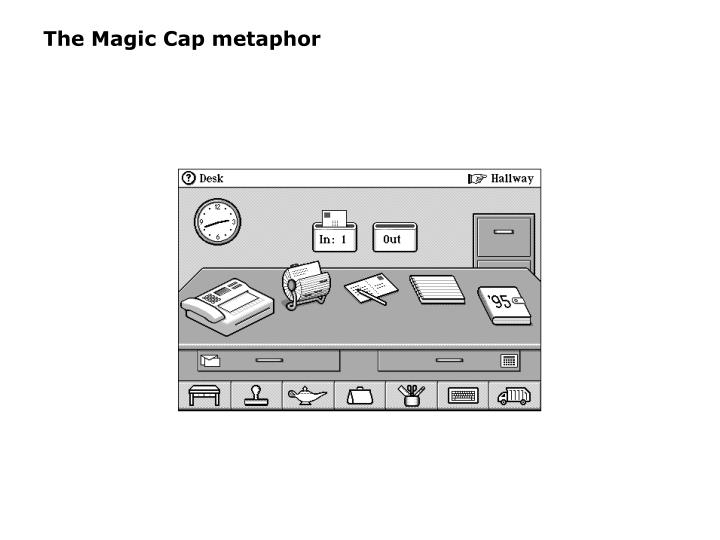 The Magic Cap metaphor