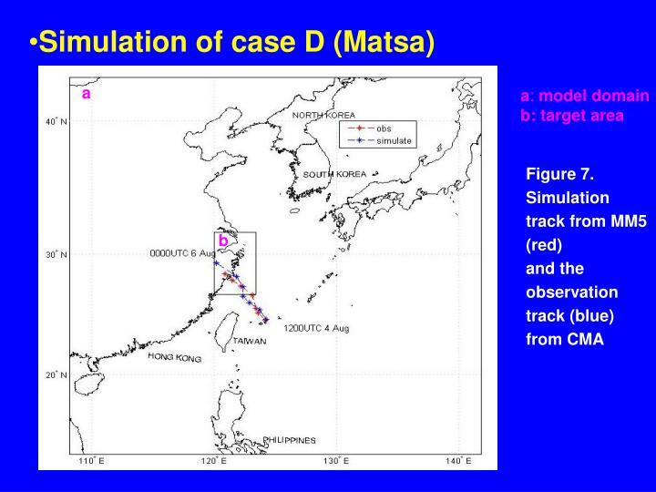Simulation of case D (Matsa)