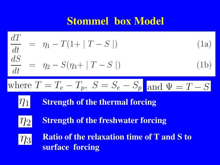 Stommel  box Model