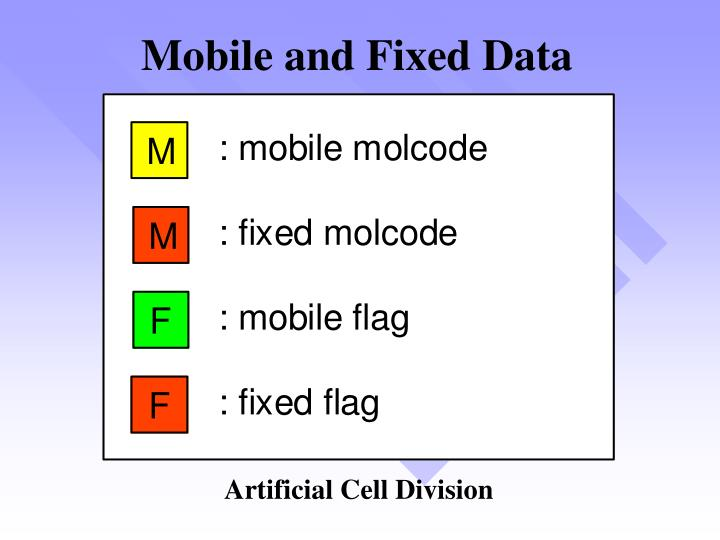 Mobile and Fixed Data