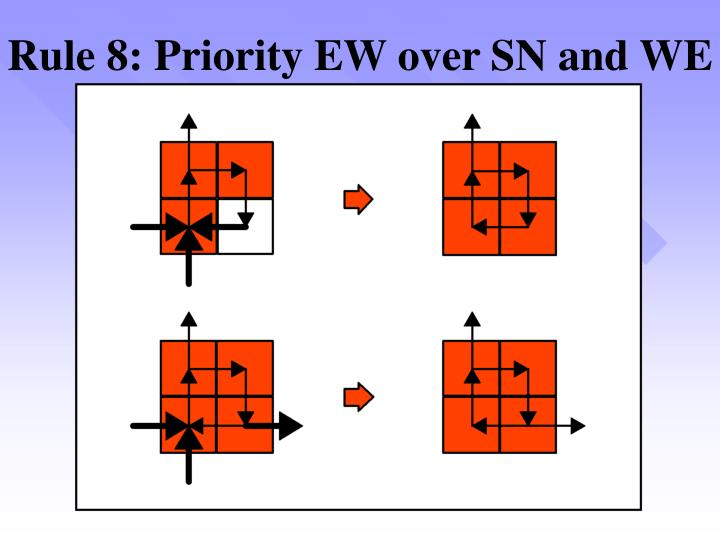 Rule 8: Priority EW over SN and WE
