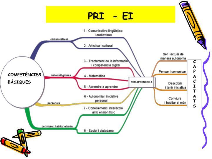 PRI  - EI