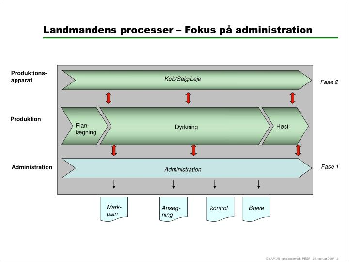 Landmandens processer fokus p administration