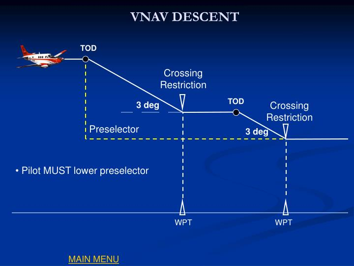 VNAV DESCENT