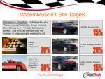 modernmusclex site targets