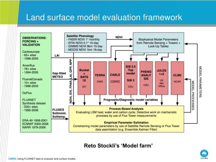 Land surface model evaluation framework