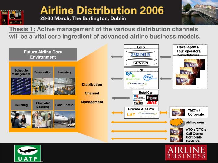 Future Airline Core Environment