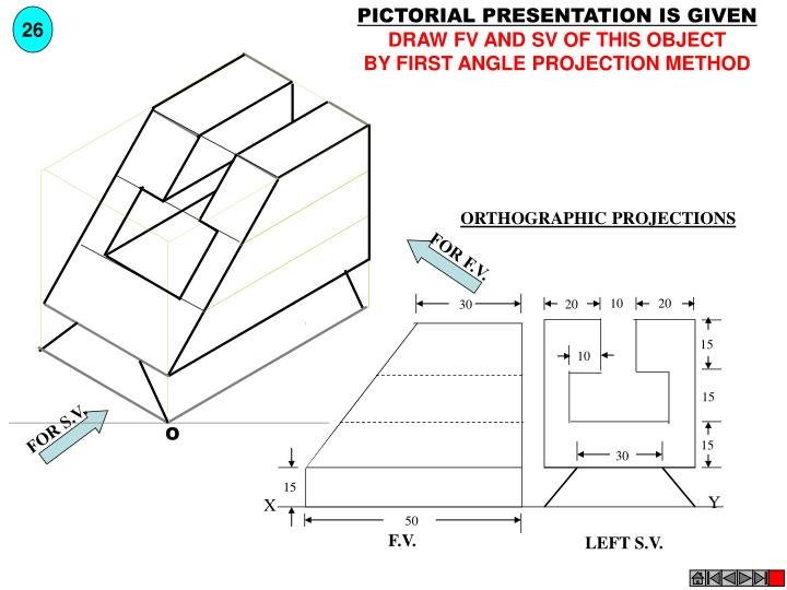 PICTORIAL PRESENTATION IS GIVEN