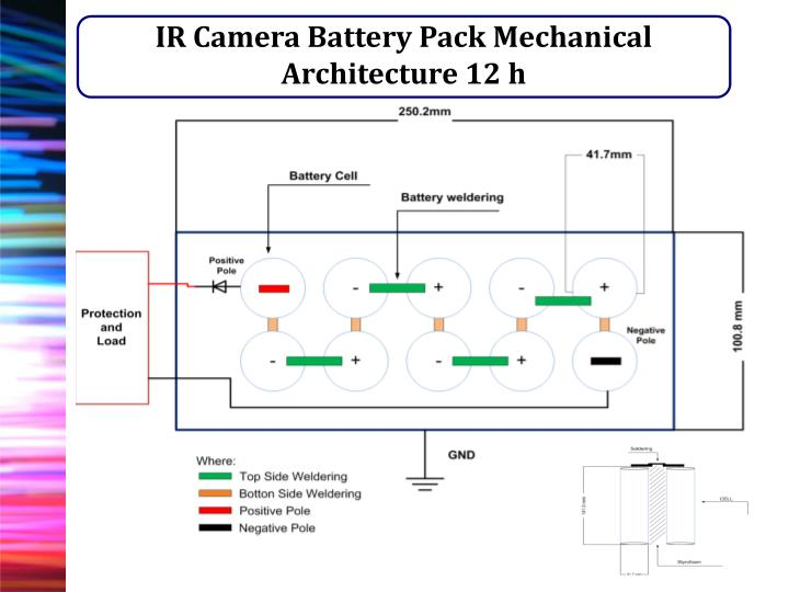 IR Camera Battery Pack Mechanical Architecture 12 h