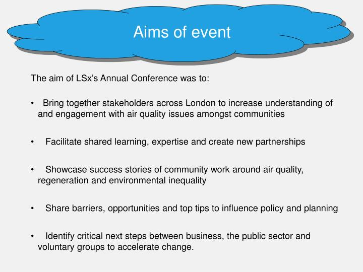 Aims of event