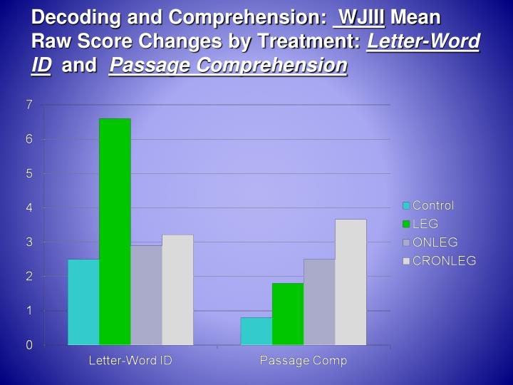 Decoding and Comprehension: