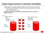 single image inventory seamless availability