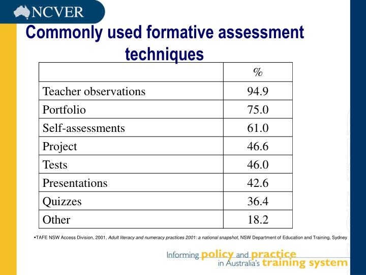 Commonly used formative assessment techniques