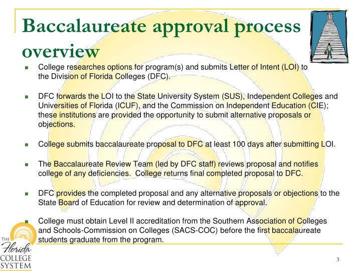 Baccalaureate approval process overview