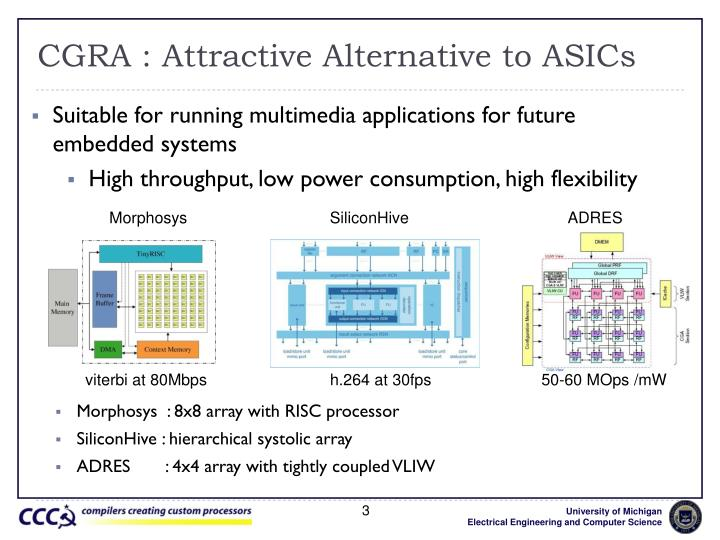 Cgra attractive alternative to asics