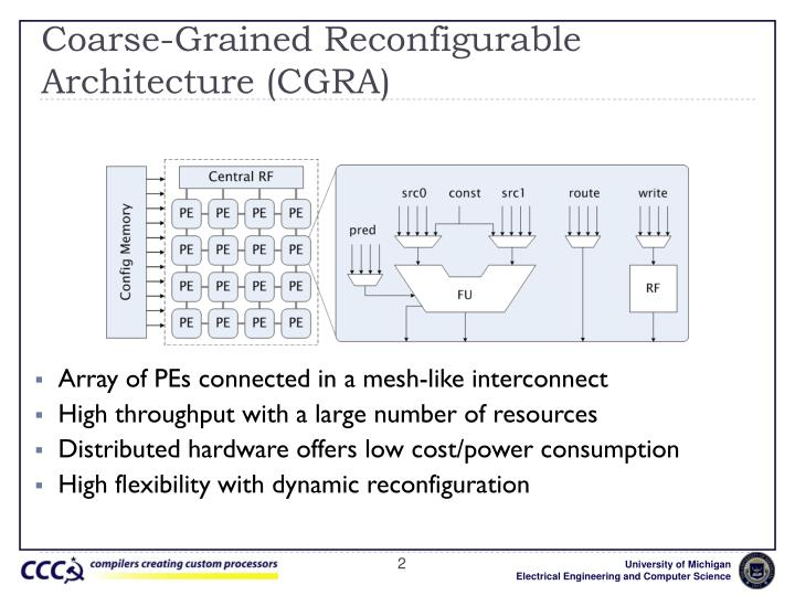 Coarse grained reconfigurable architecture cgra