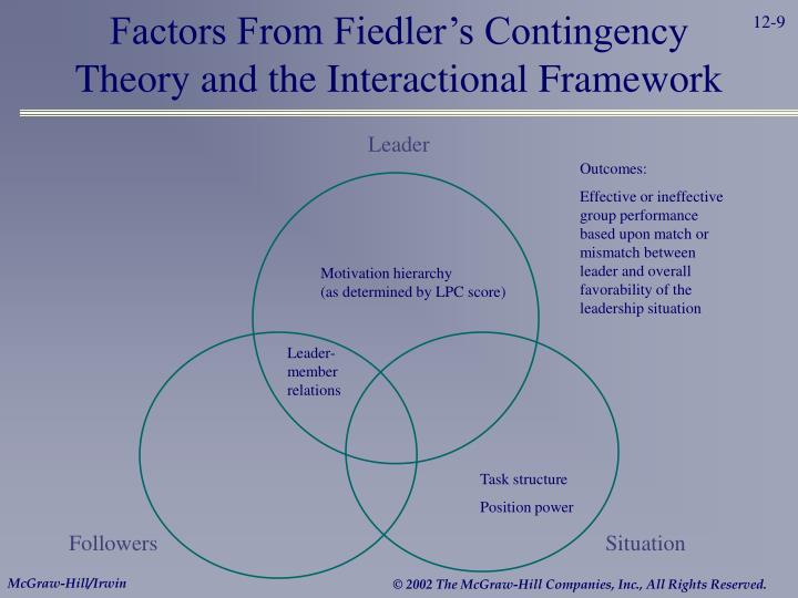 Factors From Fiedler's Contingency Theory and the Interactional Framework