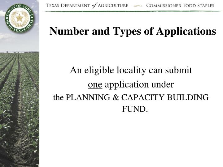 Number and Types of Applications