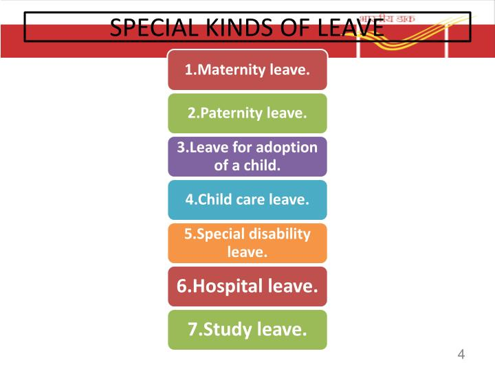 SPECIAL KINDS OF LEAVE