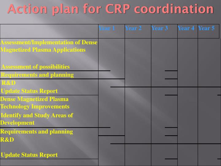 Action plan for CRP coordination