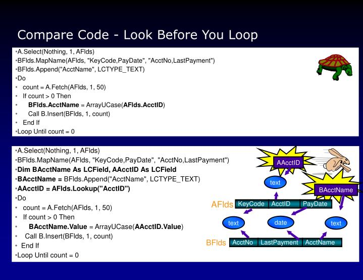 Compare Code - Look Before You Loop
