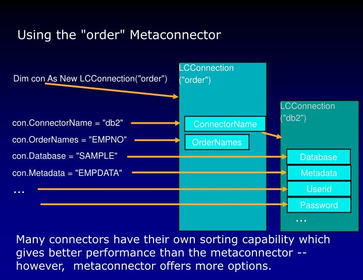 "Using the ""order"" Metaconnector"