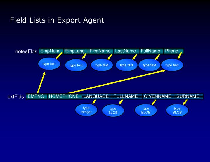 Field Lists in Export Agent