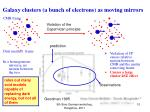 galaxy clusters a bunch of electrons as moving mirrors