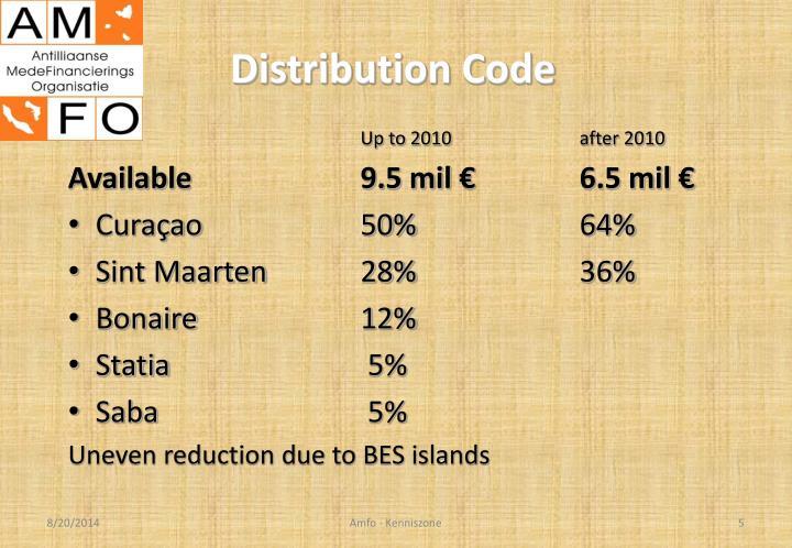 Distribution Code