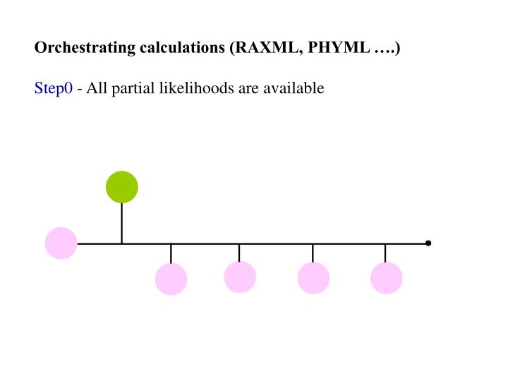 Orchestrating calculations (RAXML, PHYML ….)