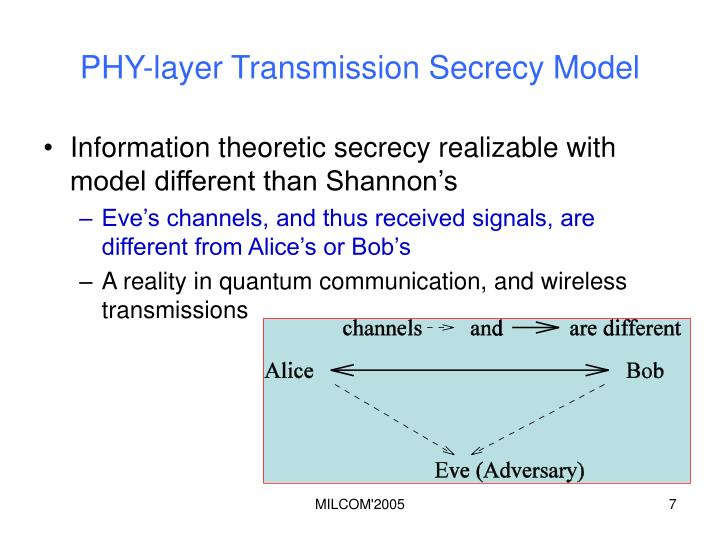 PHY-layer Transmission Secrecy Model