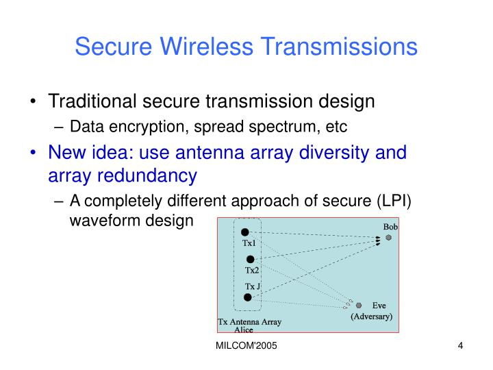 Secure Wireless Transmissions