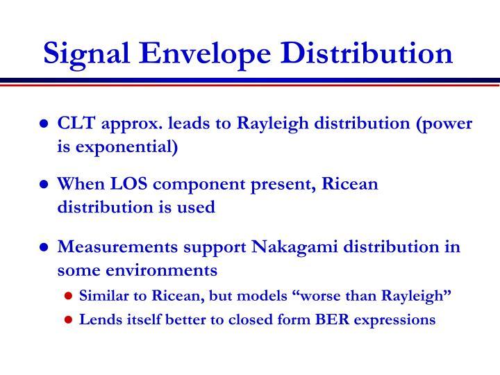 Signal Envelope Distribution