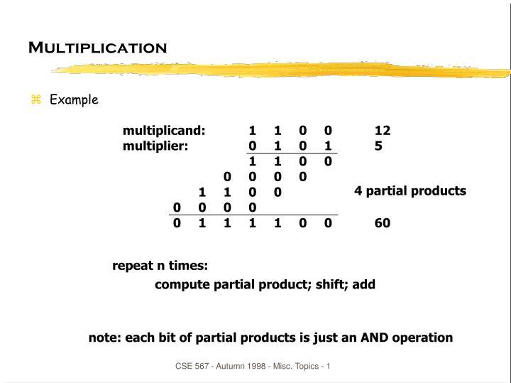 multiplication n.