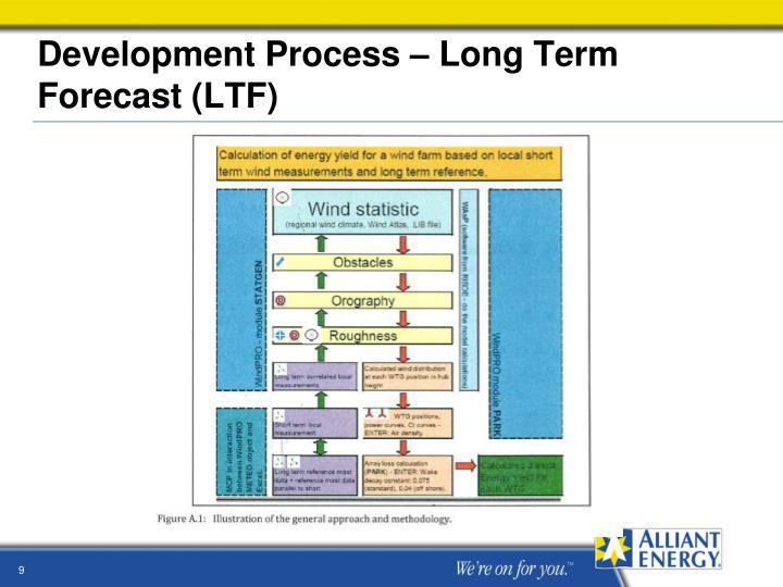 Development Process – Long Term Forecast (LTF)