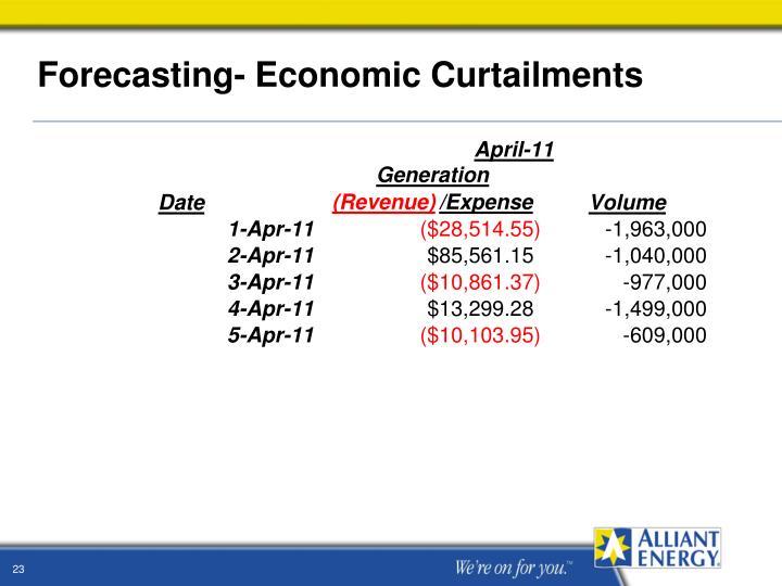 Forecasting- Economic Curtailments