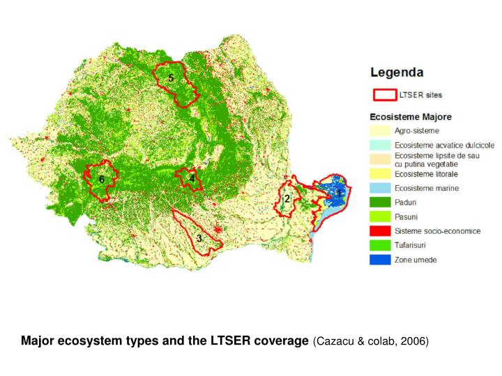 Major ecosystem types and the LTSER coverage