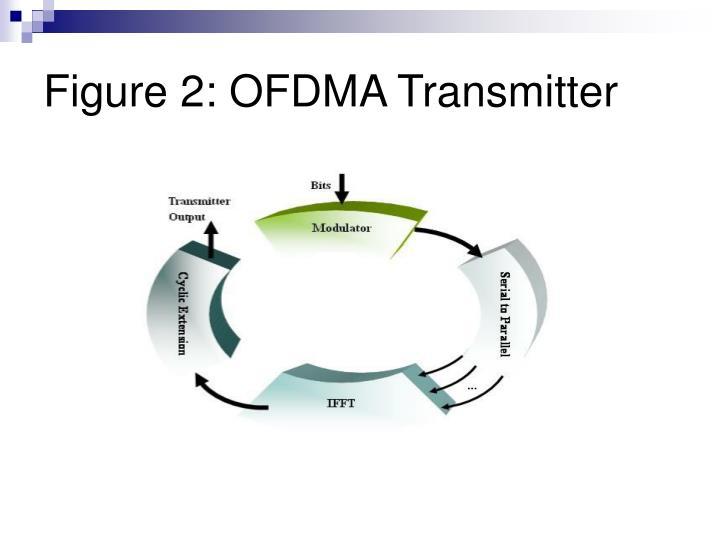Figure 2 ofdma transmitter