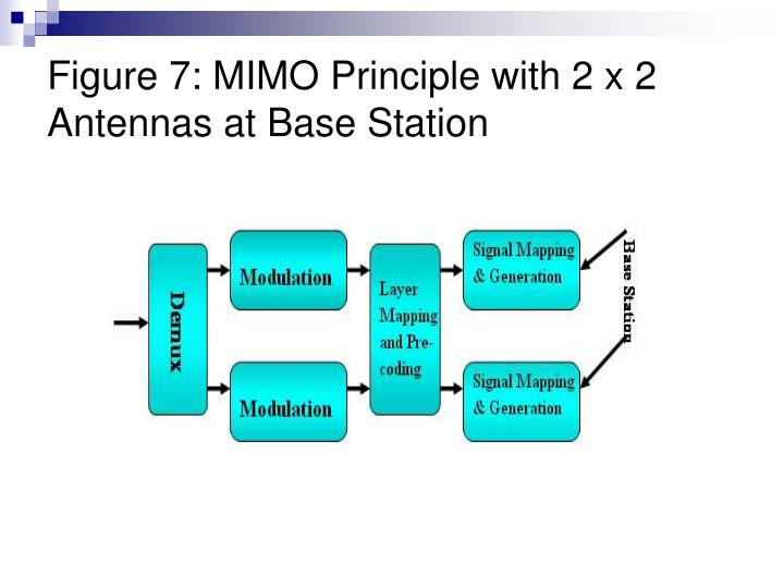 Figure 7: MIMO Principle with 2 x 2 Antennas at Base Station