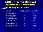 ninds t pa trial observed agreement correlations for binary outcomes