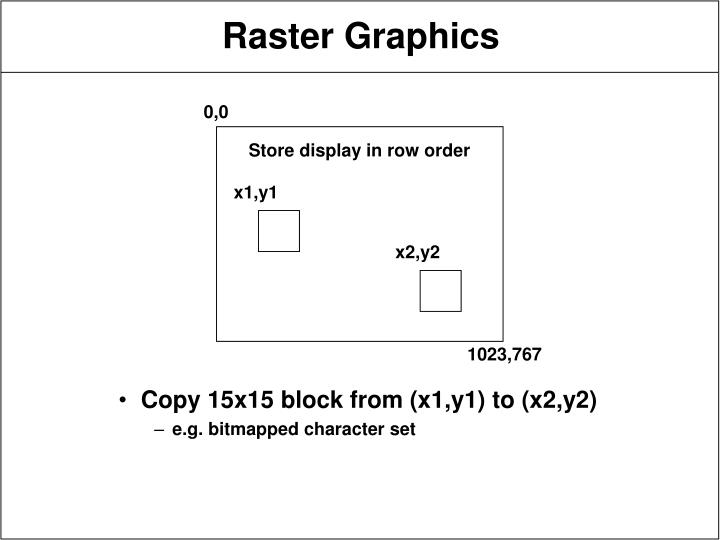 Copy 15x15 block from (x1,y1) to (x2,y2)