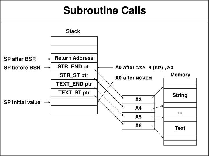 Subroutine Calls