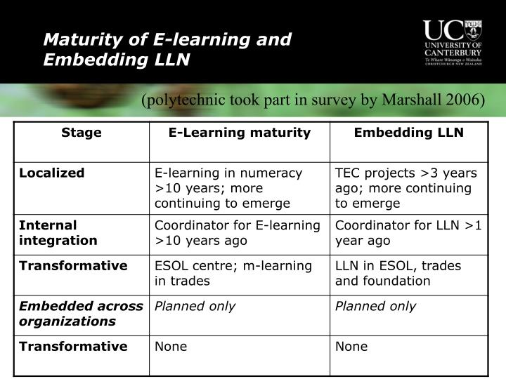 Maturity of E-learning and Embedding LLN