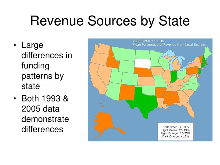 Revenue Sources by State